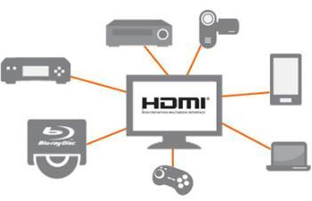 HDMI-چیست؟