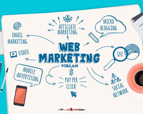 بازاریابی-اینترنتی-چیست؟مهمترین-نکات-در-بازاریابی-اینترنتی-چیست؟