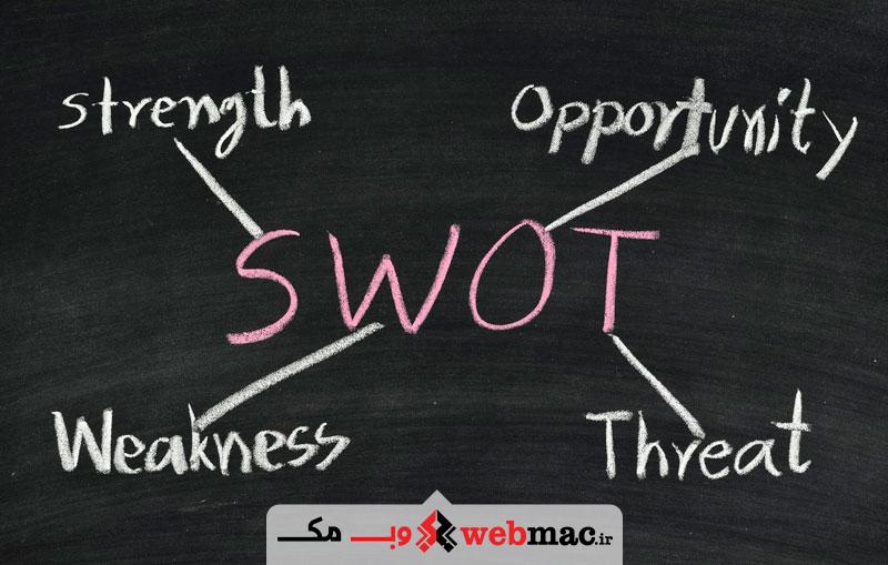 تحلیل-ماتریس-swot،-نقاط-قوت-و-ضعف-تهدیدها-و-فرصت-ها