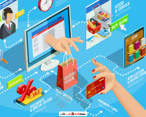 مهم ترین و اصلی ترین عوامل افزایش فروش اینترنتی از طریق وب سایت