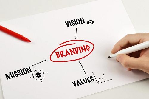 ارزیابی-نام-تجاری-(برند)